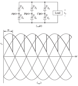 فصل چهارم کتاب الکترونیک قدرت - یکسو ساز تمام موج