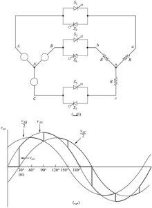فصل پنجم کتاب الکترونیک قدرت - کنترل کننده های ولتاژ AC